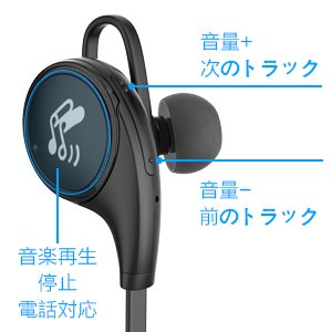 Bluetooth-earphone-review2