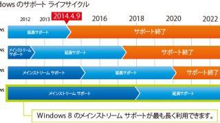 windows10アップグレードが完了するまでの所要時間、互換性のないアプリ問題などについて