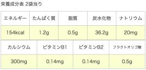カルケットボーロの栄養成分
