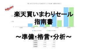 楽天買いまわりセール_指南書_ 〜準備・格言・分析〜